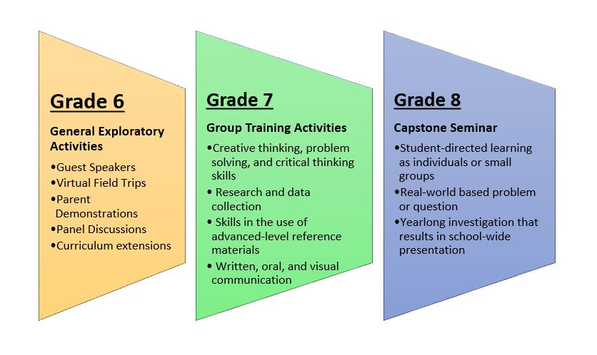 group activities for critical thinking